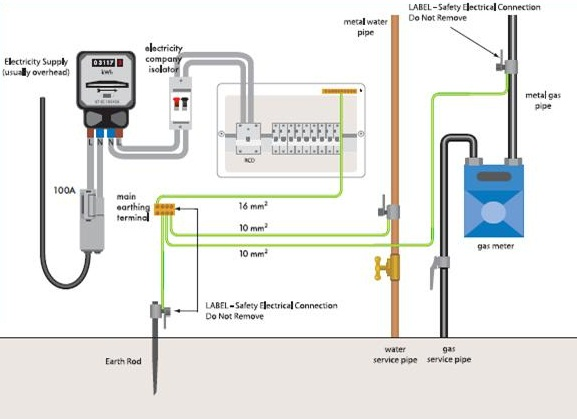electrical revision emergency lighting wiring diagrams emergency lighting circuit diagrams